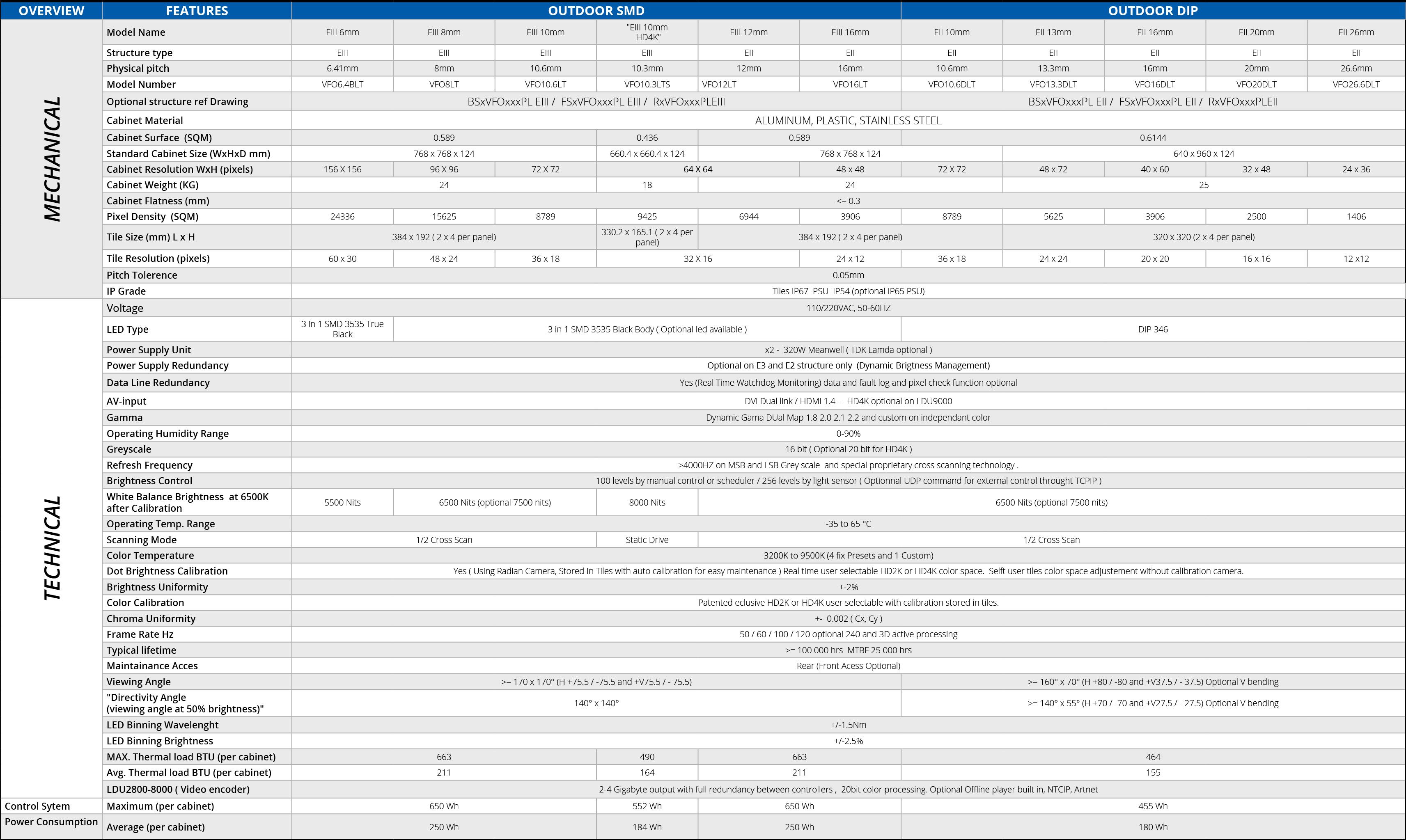 pledco-perimeter-series-specifications
